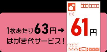 はがき代1枚当たり63→61円にサービス!